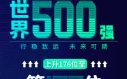 碧桂园世界500强排名177位 着力深耕粤港澳大湾区及长...